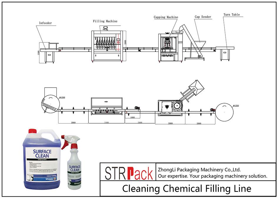 Limpeza automática Liña de recheo químico