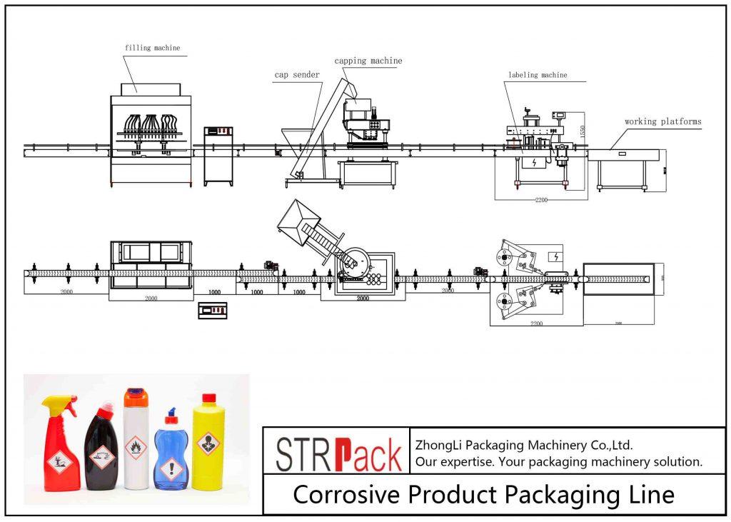 Liña automática de produtos corrosivos