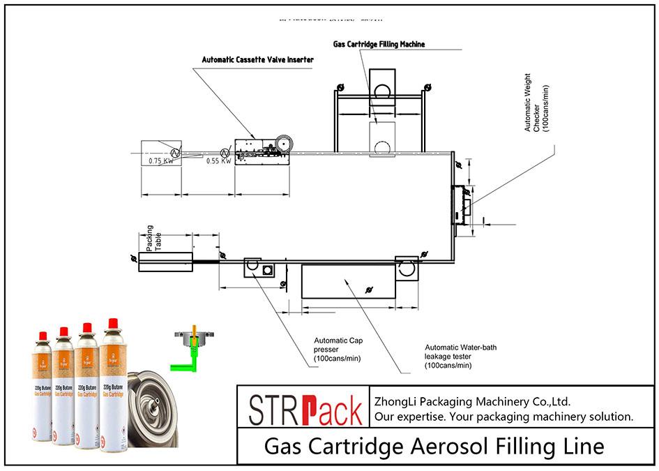 Liña de recheo automática de cartucho de gas automático