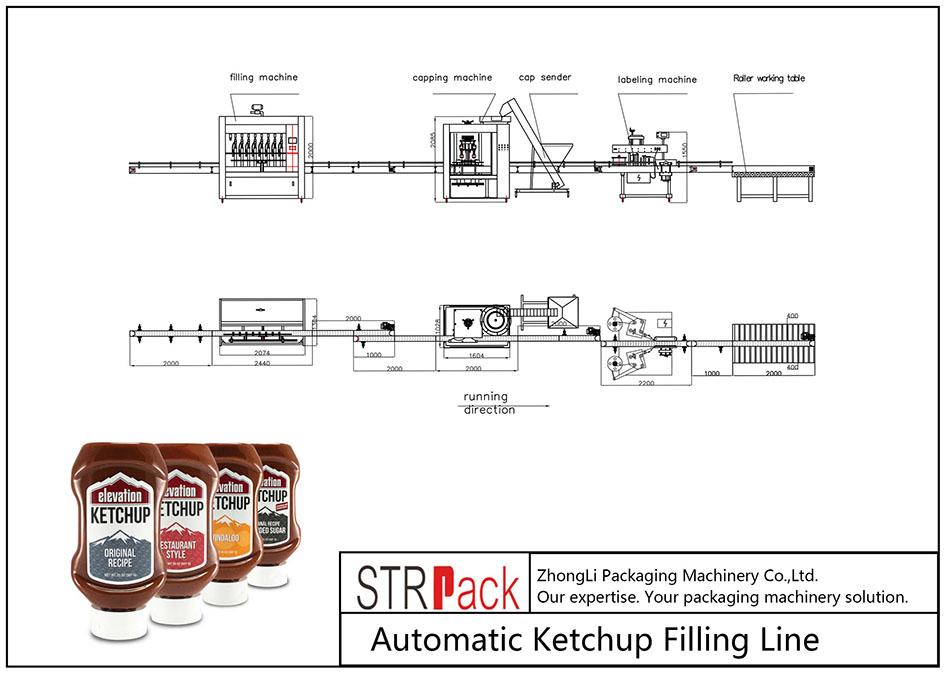 Liña de recheo automática de Ketchup