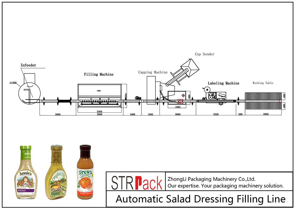 Liña de recheo de ensalada automática