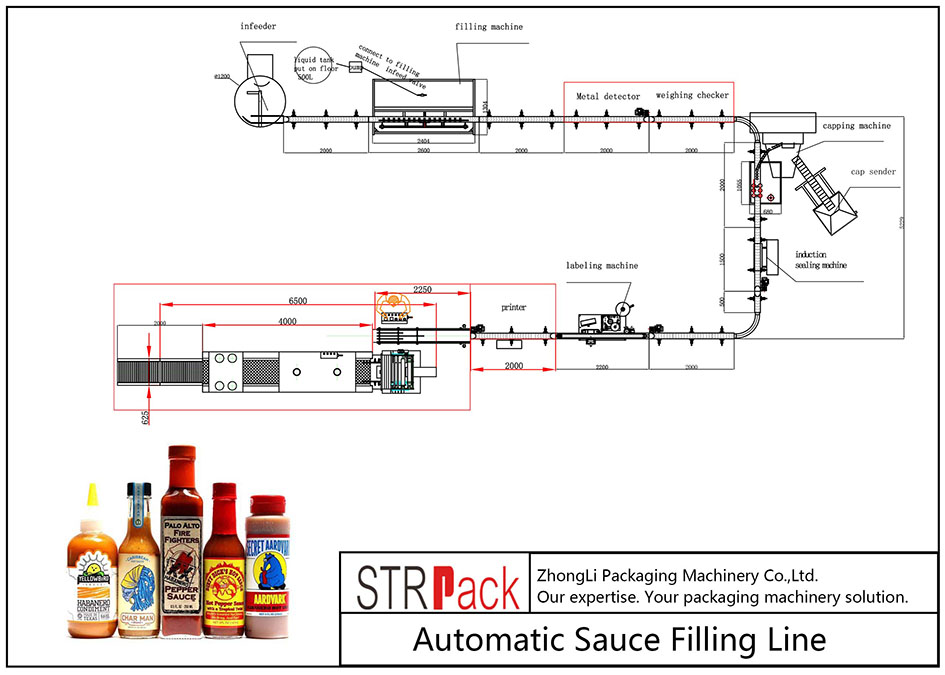 Liña de recheo de salsa automática