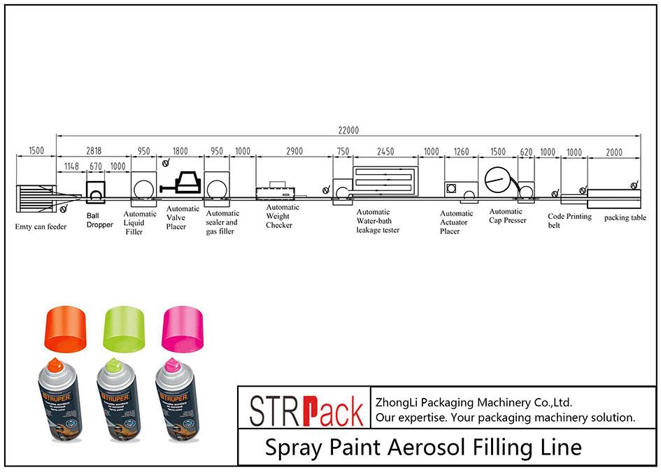 Liña de recheo automático de pintura con aerosol